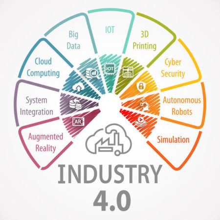 The-Nine-Pillars-of-Industry-4.0-Transforming-Industrial-Production